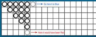 图例十:'路头牌'之后在大眼仔上添加的标记颜色-假设大路中上一列继续,组成了'长庄/长闲'。